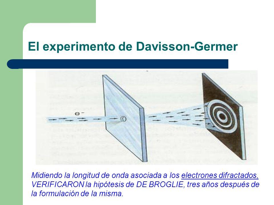 El experimento de Davisson-Germer