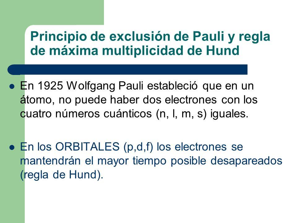 Principio de exclusión de Pauli y regla de máxima multiplicidad de Hund
