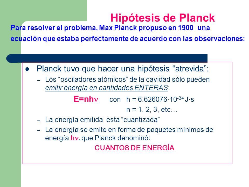 Hipótesis de Planck Para resolver el problema, Max Planck propuso en 1900 una ecuación que estaba perfectamente de acuerdo con las observaciones: