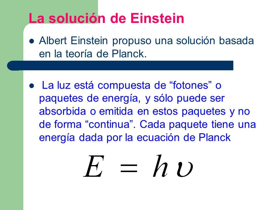 La solución de Einstein