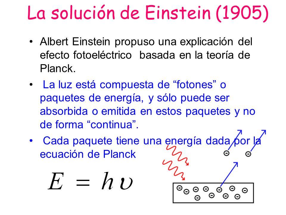 La solución de Einstein (1905)