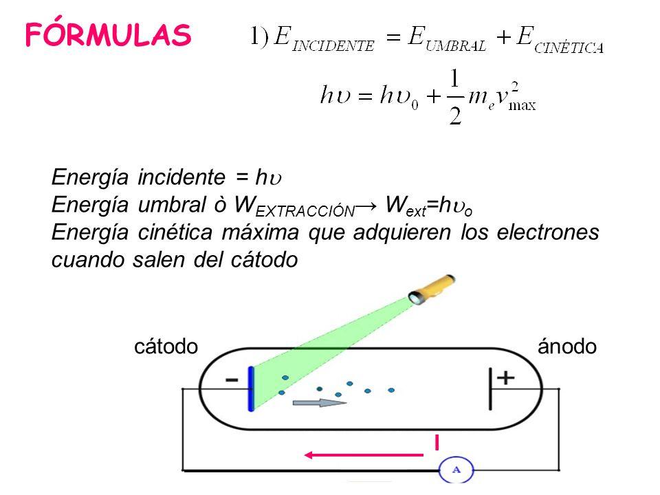 FÓRMULAS Energía incidente = hu Energía umbral ò WEXTRACCIÓN→ Wext=huo