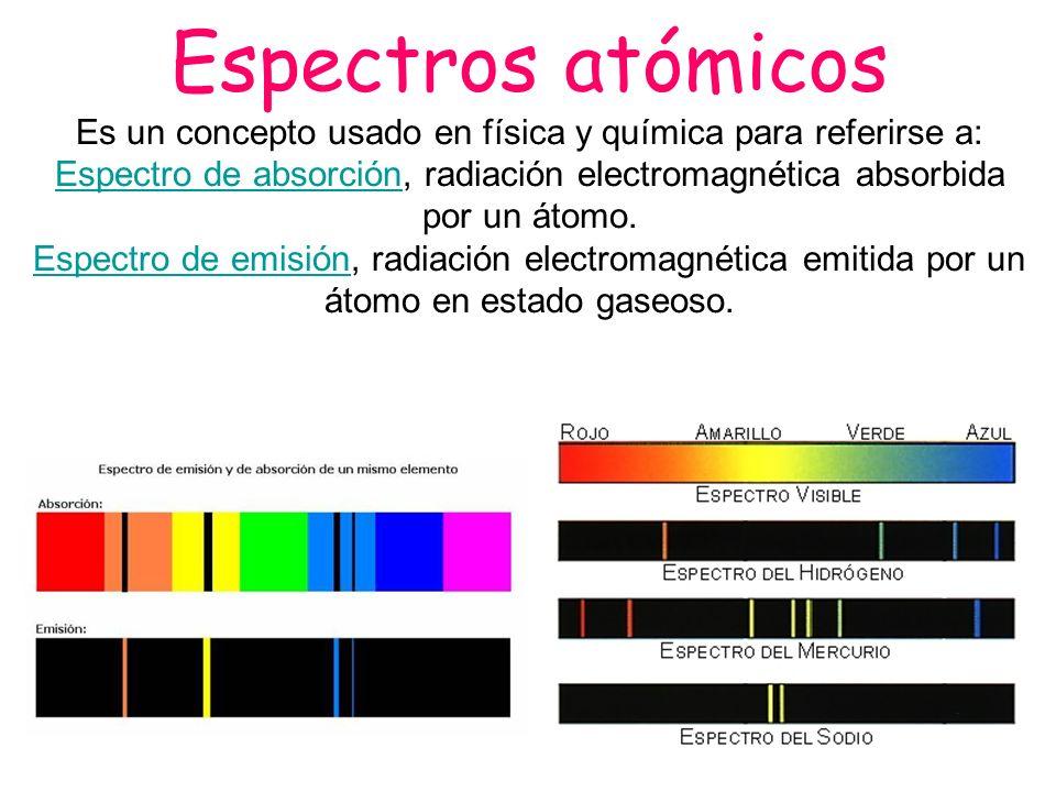 Espectros atómicos Es un concepto usado en física y química para referirse a: Espectro de absorción, radiación electromagnética absorbida por un átomo.