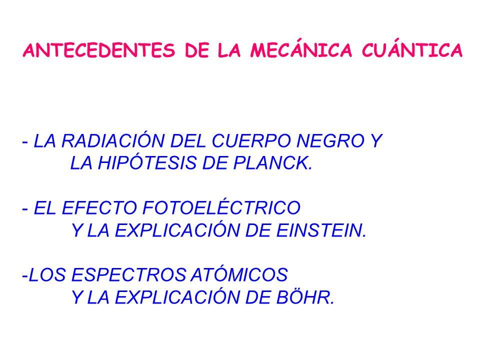 ANTECEDENTES DE LA MECÁNICA CUÁNTICA