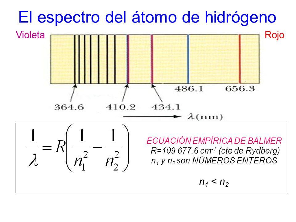 El espectro del átomo de hidrógeno