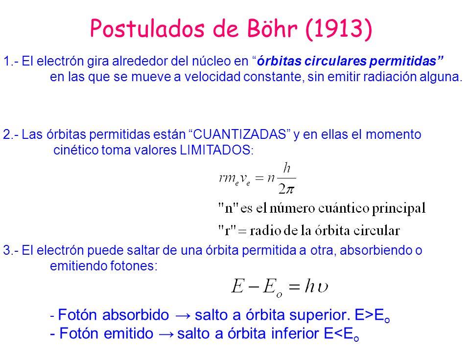 Postulados de Böhr (1913) 1.- El electrón gira alrededor del núcleo en órbitas circulares permitidas