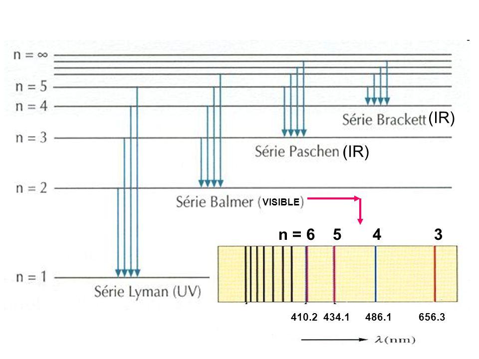 (IR) (IR) VISIBLE n = 6 5 4 3 410.2 434.1 486.1 656.3