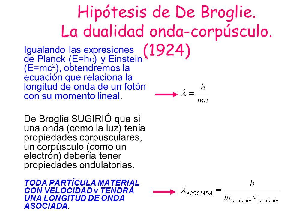 Hipótesis de De Broglie. La dualidad onda-corpúsculo. (1924)