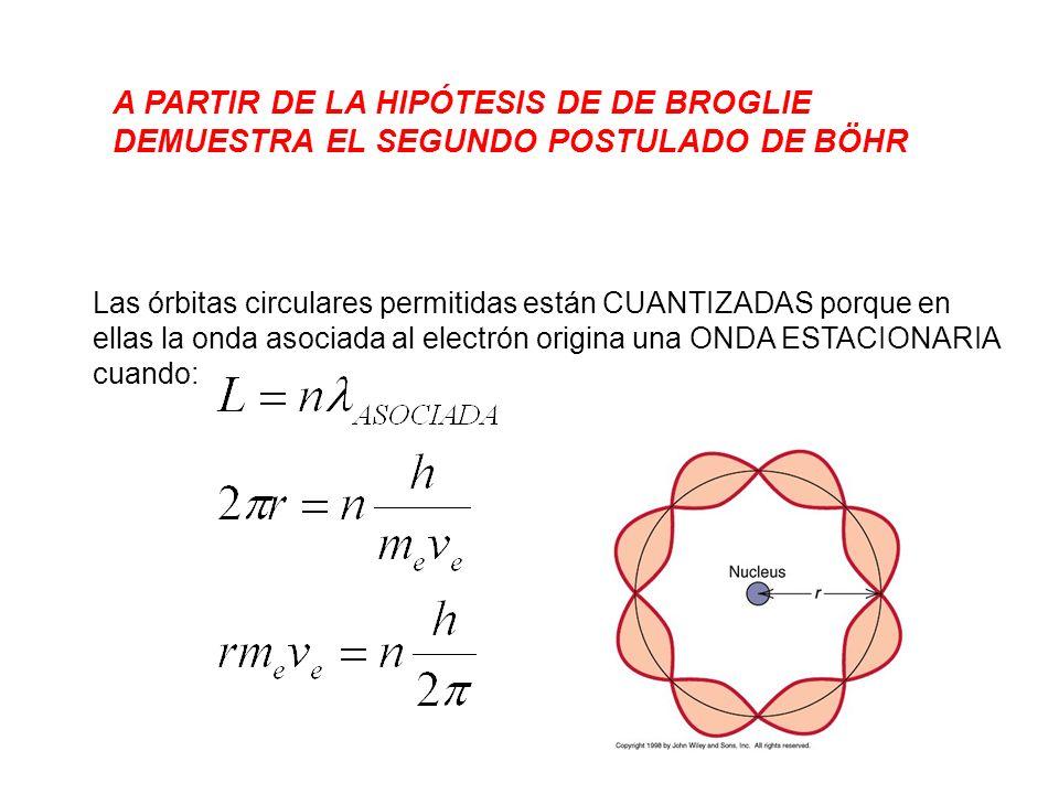 A PARTIR DE LA HIPÓTESIS DE DE BROGLIE