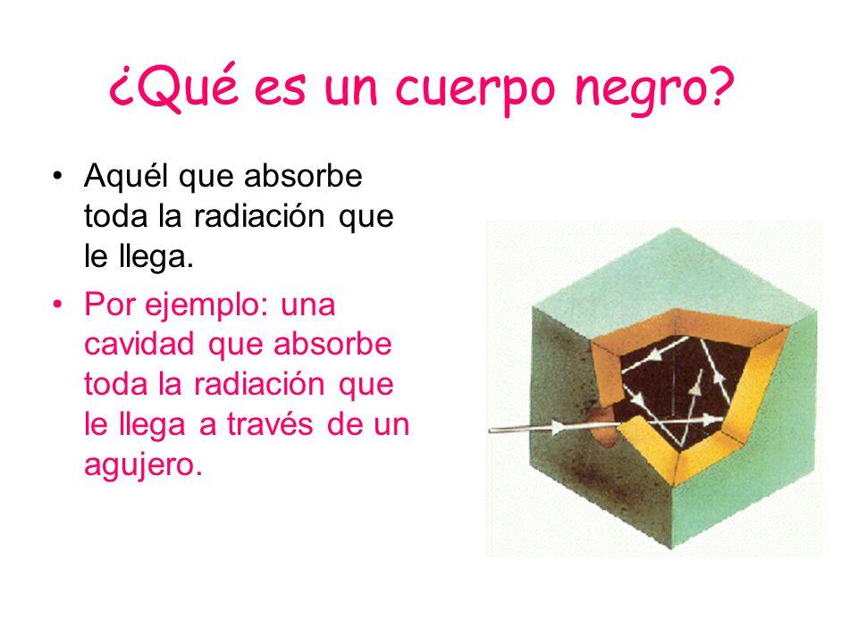 ¿Qué es un cuerpo negro Aquél que absorbe toda la radiación que le llega.