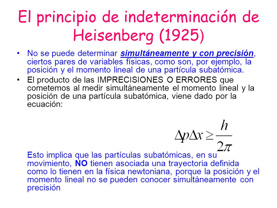 El principio de indeterminación de Heisenberg (1925)