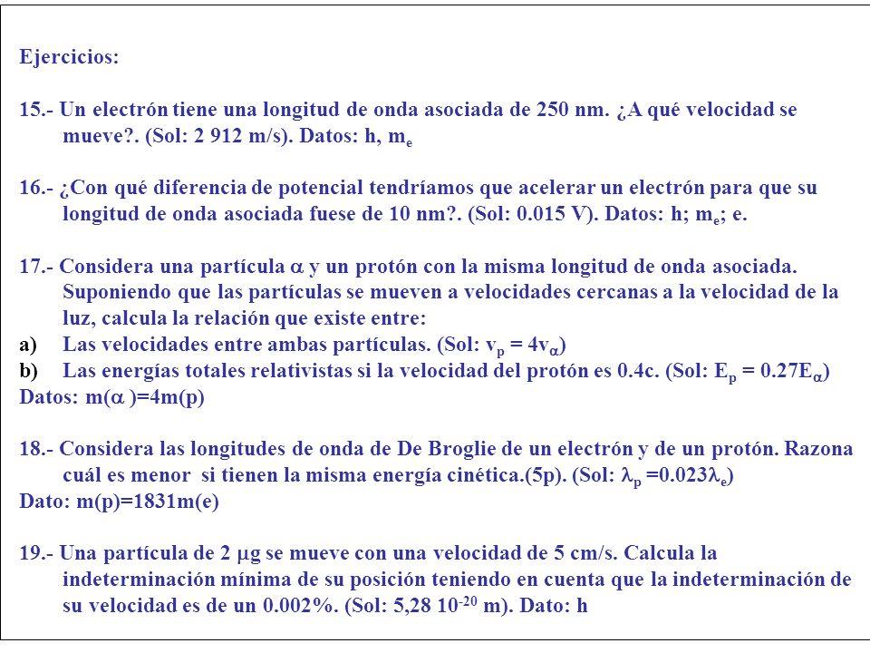 Ejercicios: 15.- Un electrón tiene una longitud de onda asociada de 250 nm. ¿A qué velocidad se mueve . (Sol: 2 912 m/s). Datos: h, me.