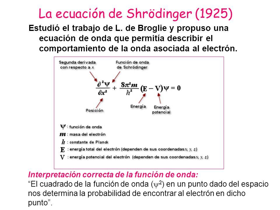 La ecuación de Shrödinger (1925)
