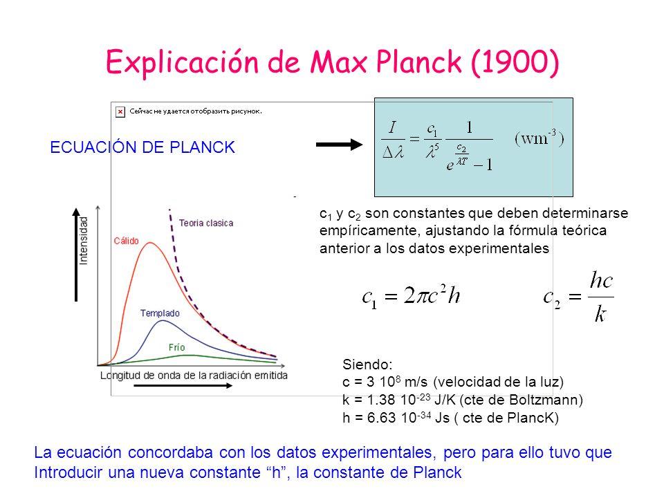 Explicación de Max Planck (1900)