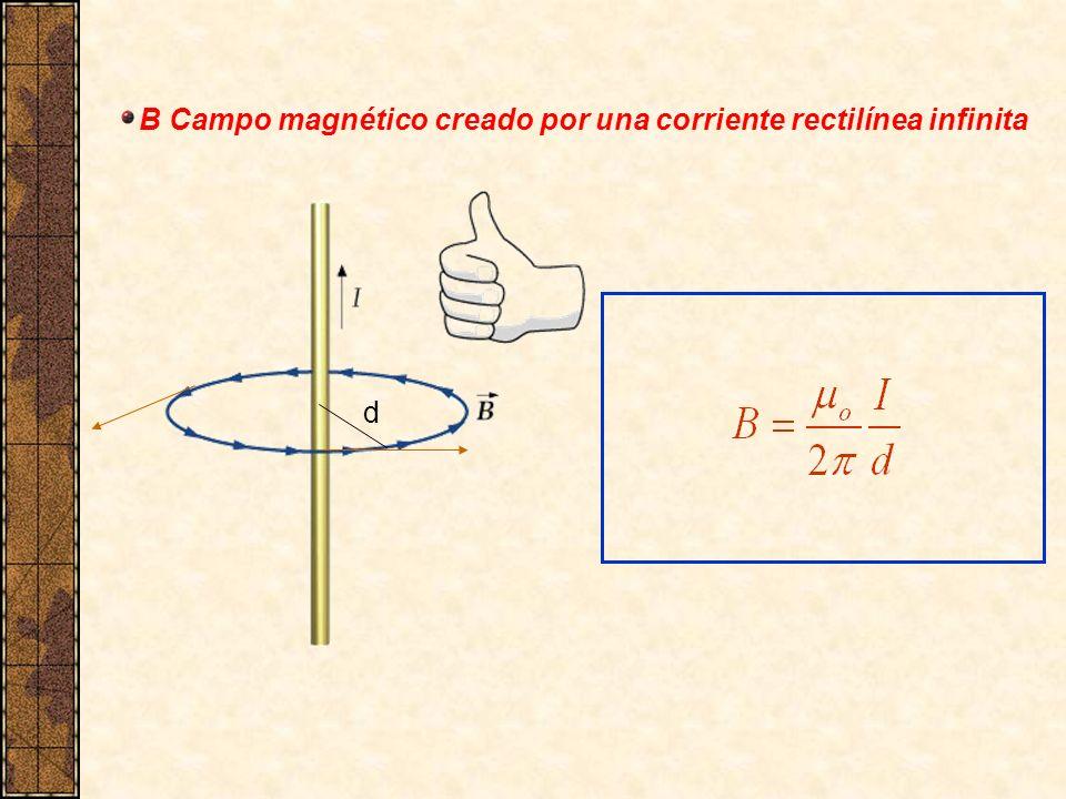 B Campo magnético creado por una corriente rectilínea infinita
