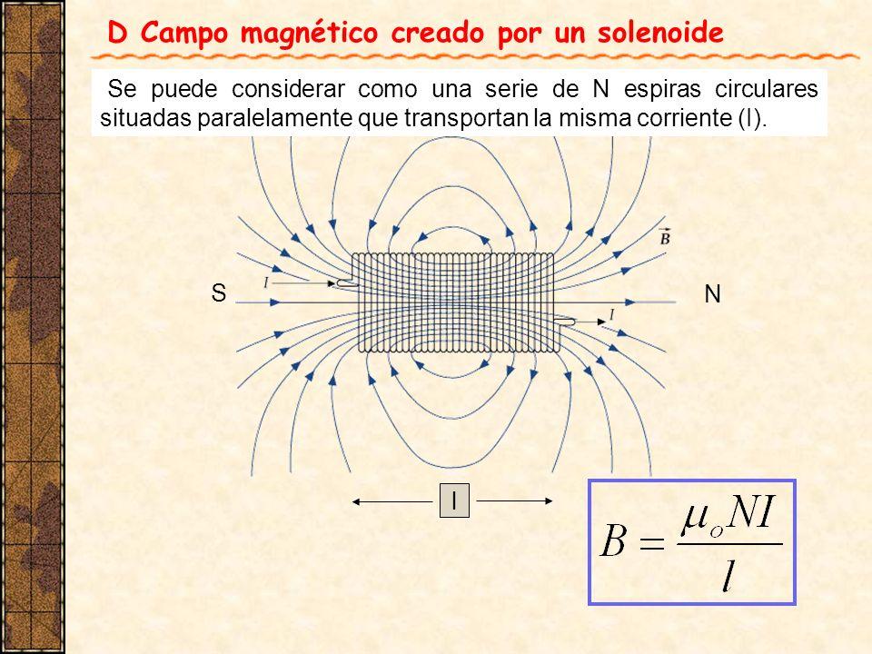 D Campo magnético creado por un solenoide