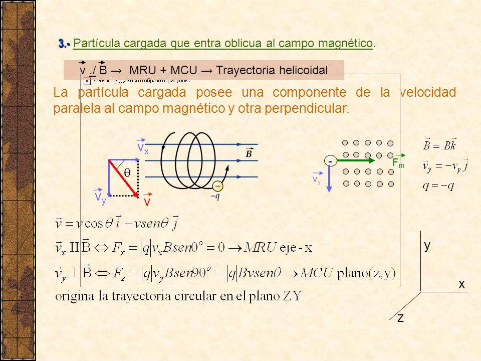 v ./ B → MRU + MCU → Trayectoria helicoidal