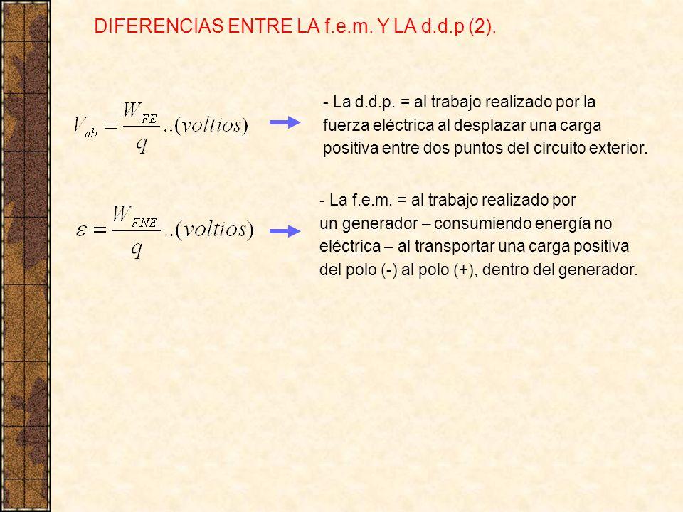 DIFERENCIAS ENTRE LA f.e.m. Y LA d.d.p (2).