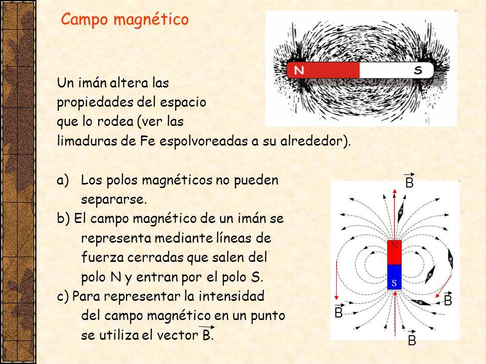 Campo magnético Un imán altera las. propiedades del espacio. que lo rodea (ver las. limaduras de Fe espolvoreadas a su alrededor).