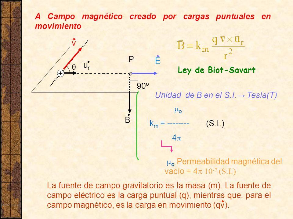 A Campo magnético creado por cargas puntuales en movimiento