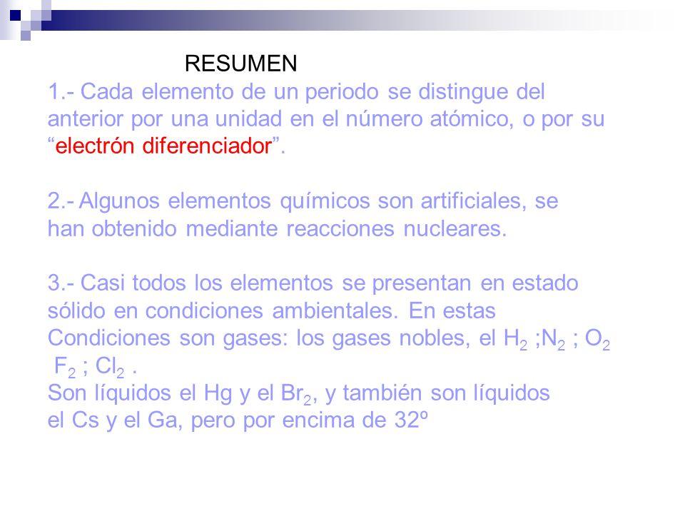 RESUMEN 1.- Cada elemento de un periodo se distingue del. anterior por una unidad en el número atómico, o por su.