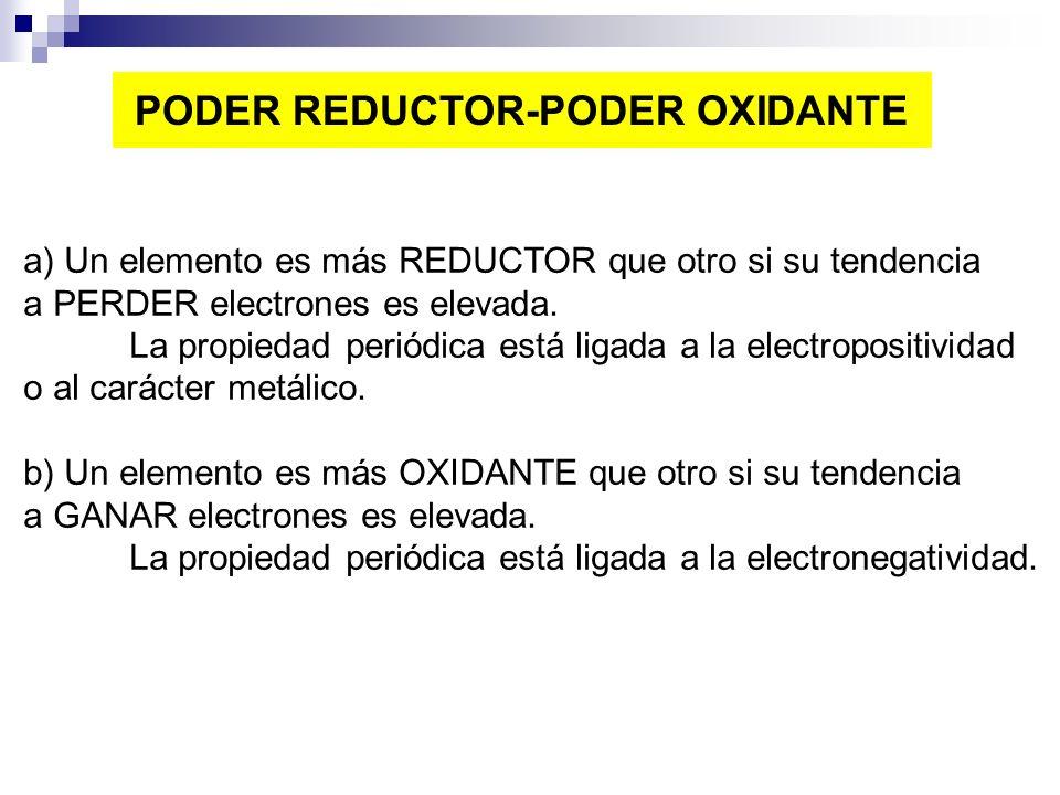 PODER REDUCTOR-PODER OXIDANTE