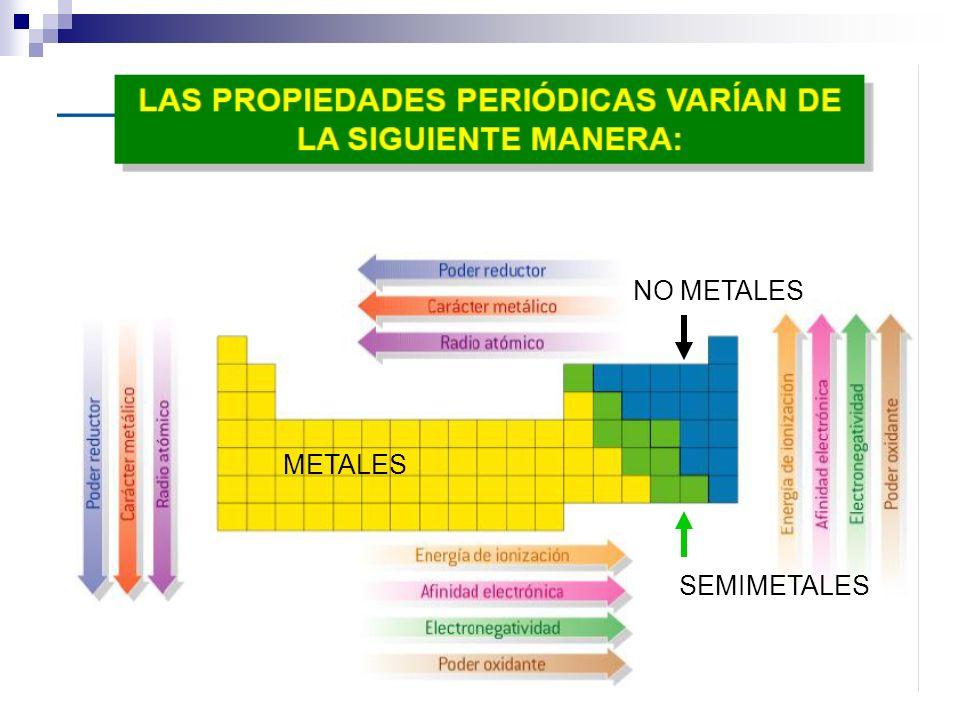 NO METALES METALES SEMIMETALES