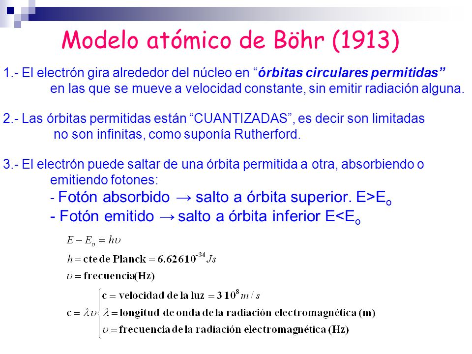 Modelo atómico de Böhr (1913)