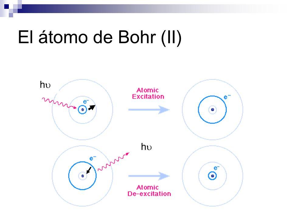 El átomo de Bohr (II) hu hu