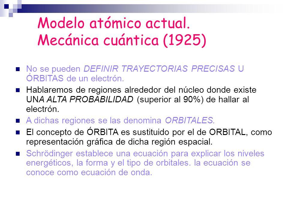 Modelo atómico actual. Mecánica cuántica (1925)
