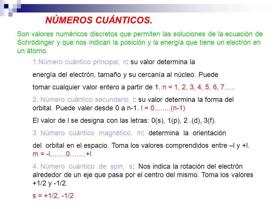 NÚMEROS CUÁNTICOS. Son valores numéricos discretos que permiten las soluciones de la ecuación de.