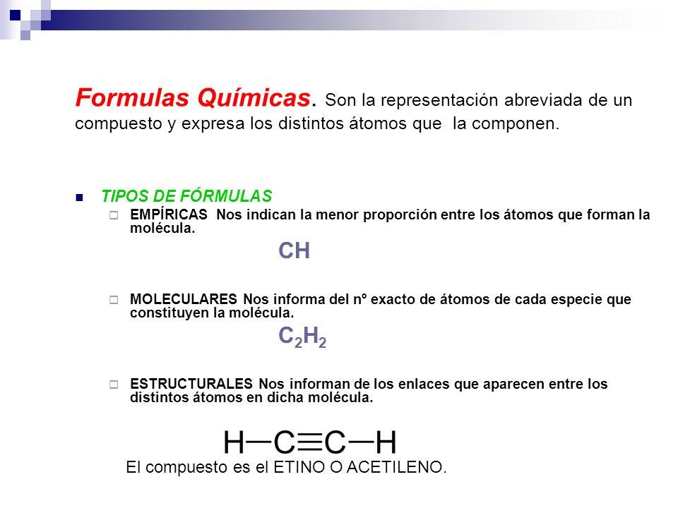 Formulas Químicas. Son la representación abreviada de un compuesto y expresa los distintos átomos que la componen.