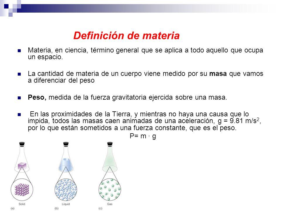 Definición de materia Materia, en ciencia, término general que se aplica a todo aquello que ocupa un espacio.