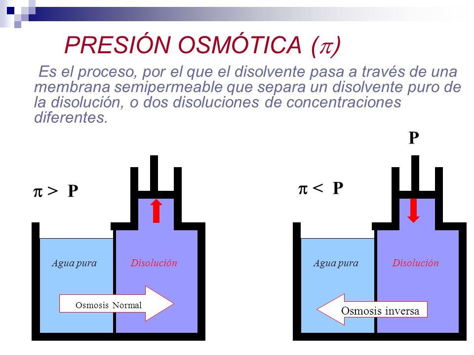 PRESIÓN OSMÓTICA (p) P  < P  > P