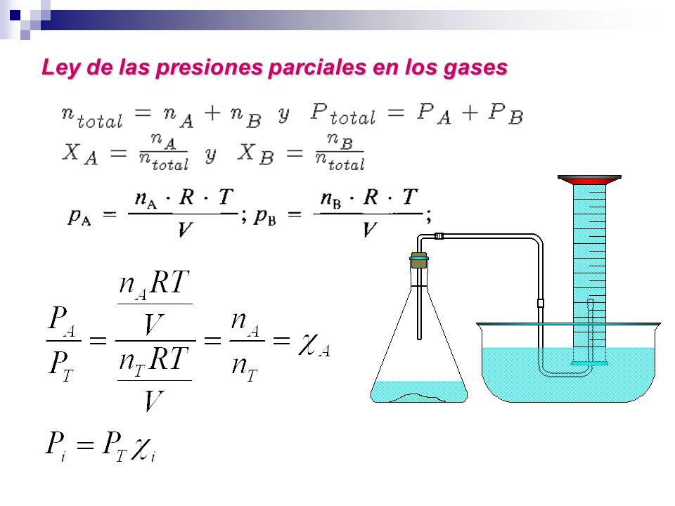 Ley de las presiones parciales en los gases