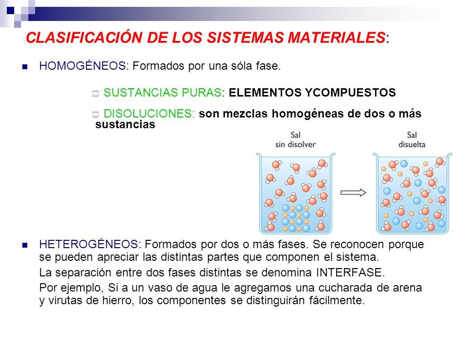 CLASIFICACIÓN DE LOS SISTEMAS MATERIALES: