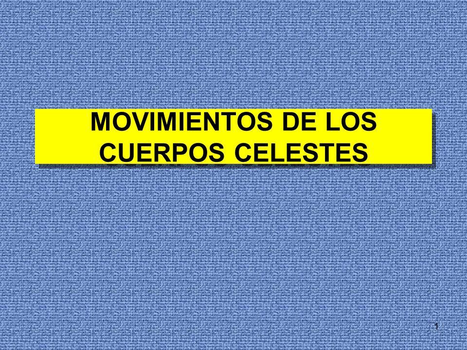 MOVIMIENTOS DE LOS CUERPOS CELESTES