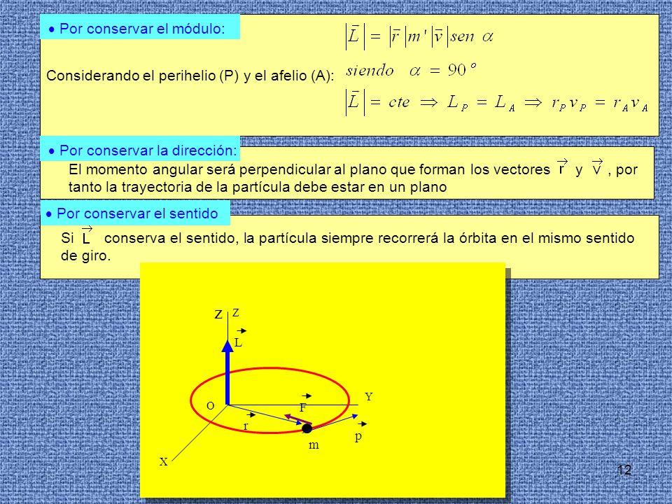 z  Por conservar el módulo: