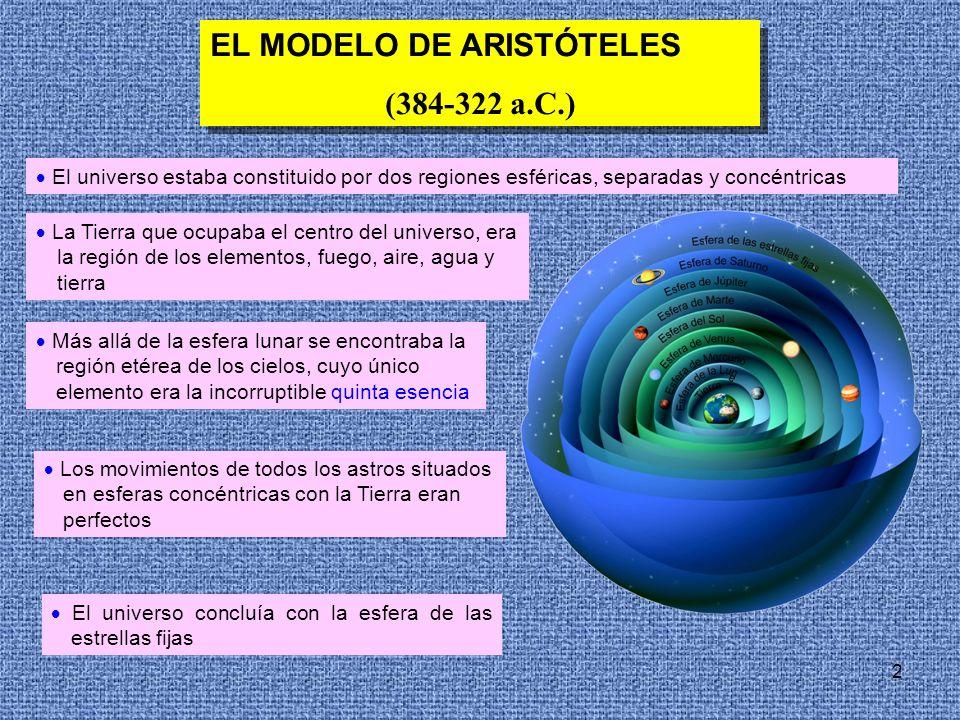 EL MODELO DE ARISTÓTELES (384-322 a.C.)