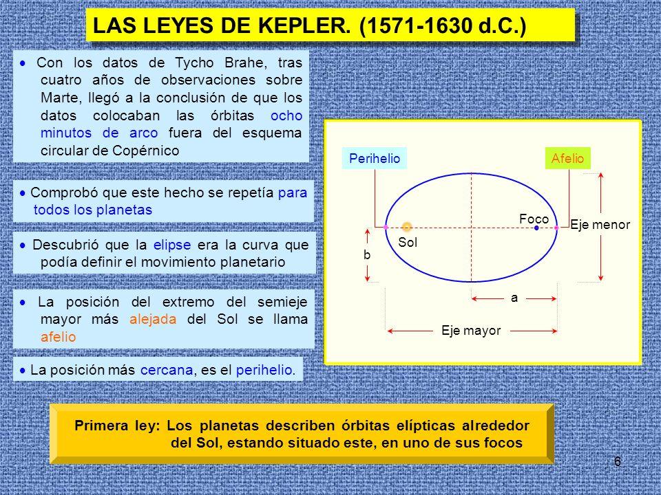 LAS LEYES DE KEPLER. (1571-1630 d.C.)