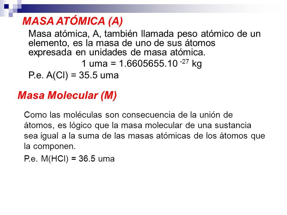 MASA ATÓMICA (A) Masa Molecular (M)