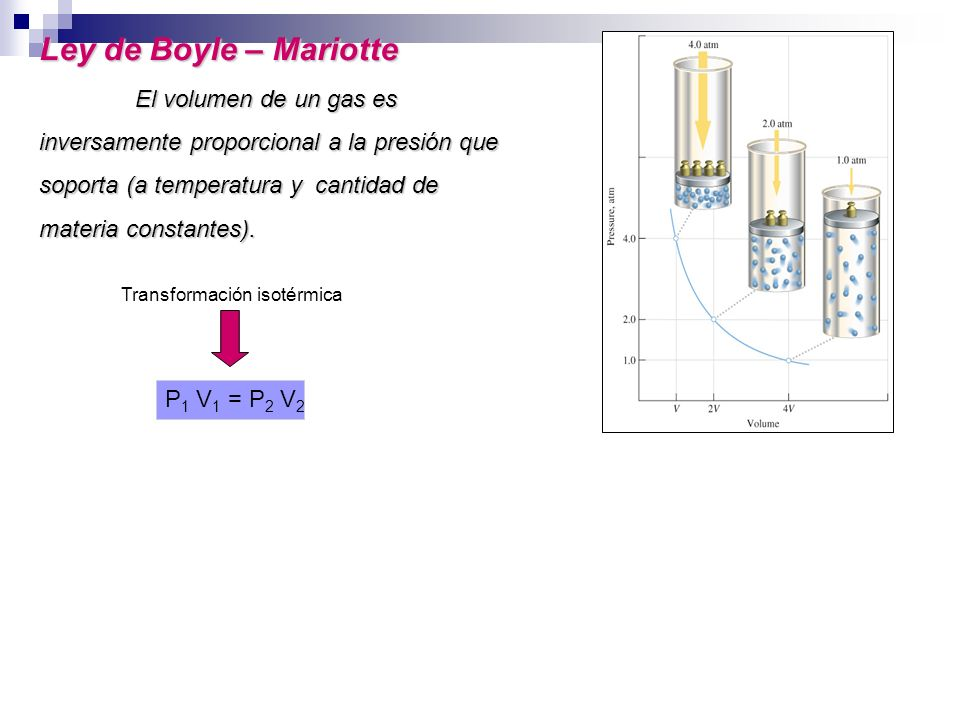 Transformación isotérmica