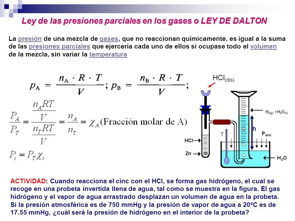 Ley de las presiones parciales en los gases o LEY DE DALTON
