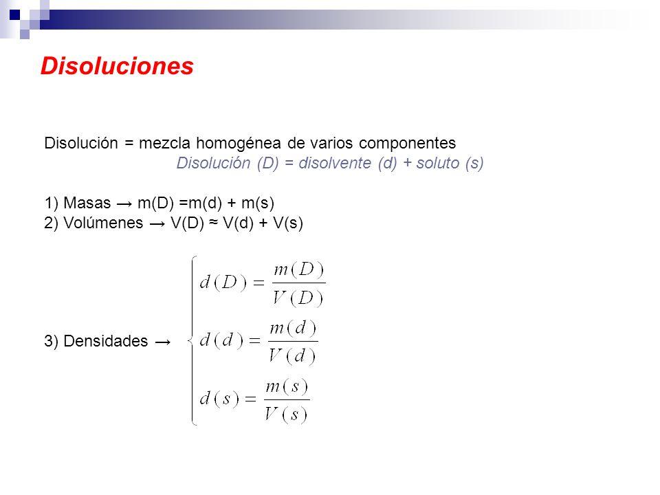 Disoluciones Disolución = mezcla homogénea de varios componentes