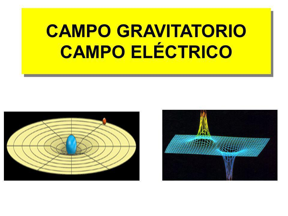 CAMPO GRAVITATORIO CAMPO ELÉCTRICO