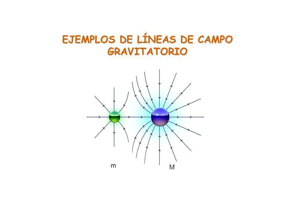 EJEMPLOS DE LÍNEAS DE CAMPO GRAVITATORIO