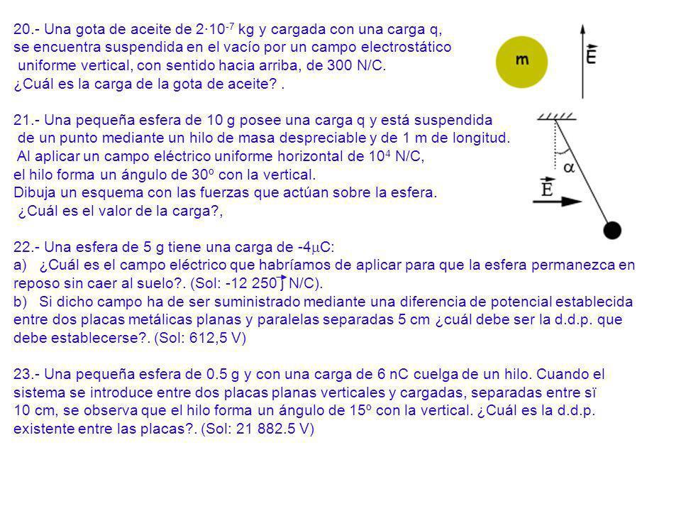 20.- Una gota de aceite de 2·10-7 kg y cargada con una carga q,