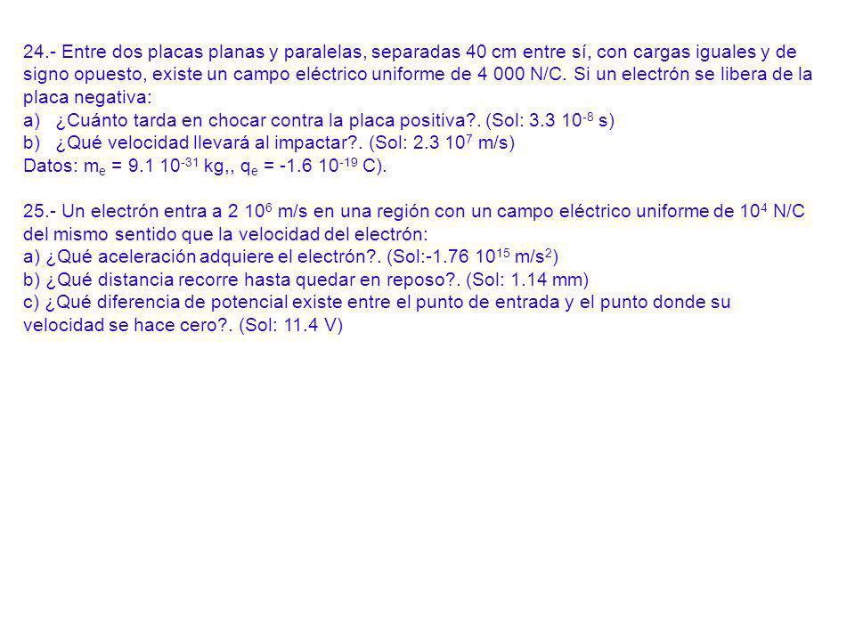 24.- Entre dos placas planas y paralelas, separadas 40 cm entre sí, con cargas iguales y de