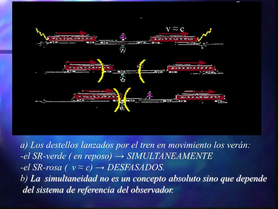 v ≈ c a) Los destellos lanzados por el tren en movimiento los verán: -el SR-verde ( en reposo) → SIMULTANEAMENTE.