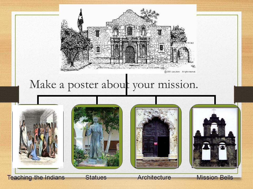 Make a poster about your mission.